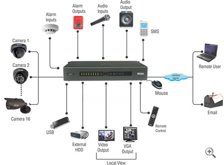 Trs Connector Wiring Diagram likewise Veloster Head Unit Wiring Diagram as well Xlr Wiring Diagram Pdf furthermore Wangdian Rca E8 BD ACxlr furthermore Wiring Diagram Yamaha Nouvo. on xlr to trs wiring diagram